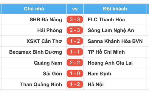 Kết quà vòng 17 V-League 2018.
