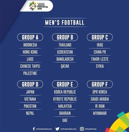 Bảng đấu các đội tại môn bóng đá nam Asiad 2018 vào chiều 25/7.