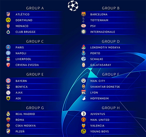 Tám bảng đấu của Champions League mùa 2018-2019.