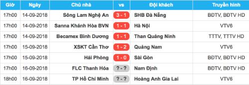 Để theo dõi các trận đấu của V-League 2018, khán giả có thể tải ứng dụng Onme tại địa chỉ: http://onme.vn/app và soạn ONME gửi 191 để xem Truyền hình Onme - Hoàn toàn miễn phí.