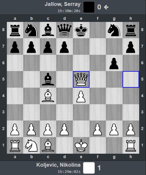 Thế cờ sau nước thứ sáu. Với sự xuất hiện của Hậu, thắng thua đã được định đoạt. Nhưng Jallow đi nước cờ khiến cô bị chiếu hết chỉ vài nước sau (đi mã lên e7).