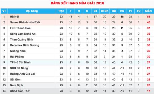 Xuân Trường tái xuất, HAGL quyết chiến Nam Định - 3