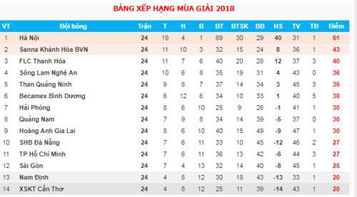 Hà Nội dùng xe buýt hai tầng rước Cup vô địch V-League - 2