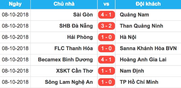 Thanh Hóa hạ Khánh Hòa, đoạt HC bạc V-League - page 2 - 2