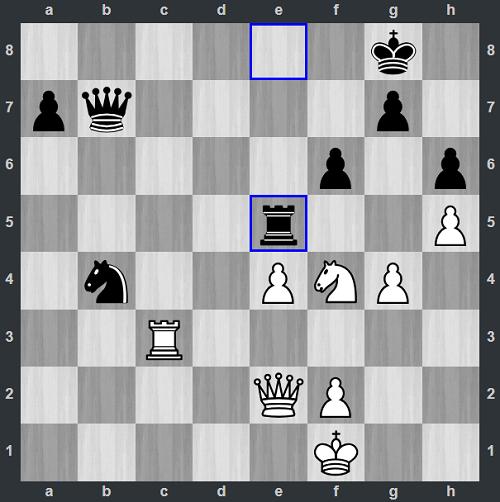 Thế cờ sau 35...Rxe5. Trắng có ưu thế nhỏ. Máy tính đề xuất Trường Sơn đẩy tốt f3 để giữ tốt e4, tạo thế trận chắc chắn. Nhưng anh quyết định đi 36.Ng6. Máy tính đánh giá đây là nước cờ yếu của Trắng, khiến ván cờ trở nên cân bằng hơn, Nhưng thế cờ đã trở nên phức tạp hơn khi vua đen bị đẩy vào nguy hiểm. Gomez cũng mất hơn ba phút mới chấp nhận dùng xe ăn tốt e4 (36...Rxe4).