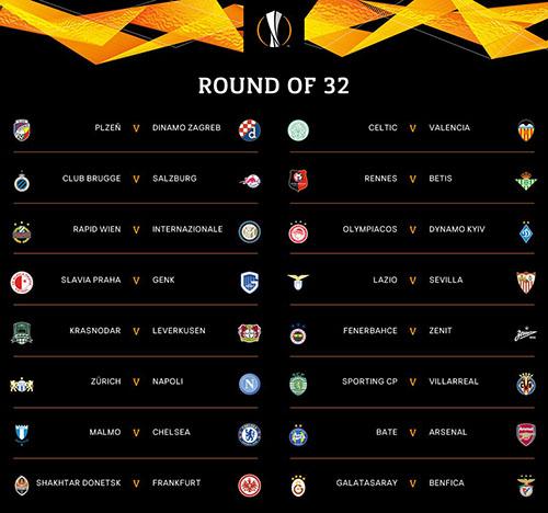 Bảng phân cặp vòng 1/16 Europa League.