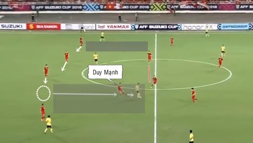 Những điểm nhấn chiến thuật của Việt Nam ở AFF Cup 2018 - 1