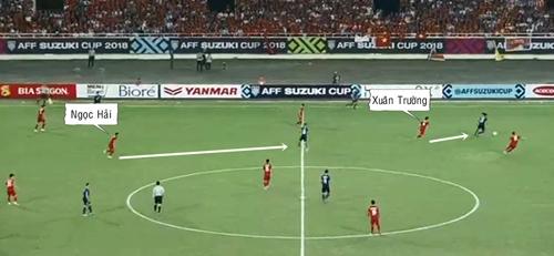 Những điểm nhấn chiến thuật của Việt Nam ở AFF Cup 2018 - 2