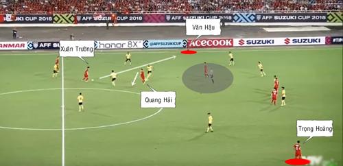 Những điểm nhấn chiến thuật của Việt Nam ở AFF Cup 2018 - 3
