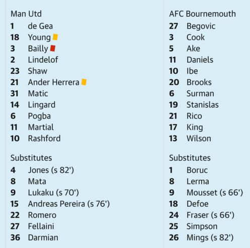 Man Utd thắng trận thứ ba liên tiếp dưới thời Solskjaer - 4
