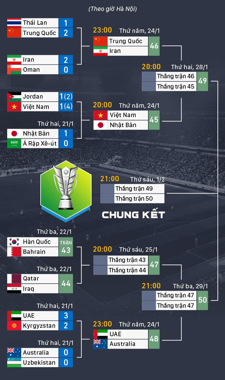 Nhật Bản mất trụ cột hàng công ở trận đấu Việt Nam - 1