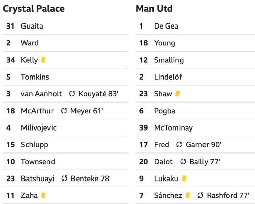 Man Utd chiến thắng giữa bão chấn thương - 2
