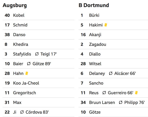 Chân sút Hàn Quốc khiến Dortmund nhận trận thua sốc - 2