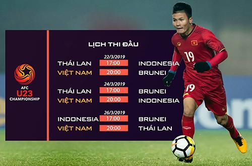 Lịch thi đấu bảng K vòng loại U23 châu Á 2020.