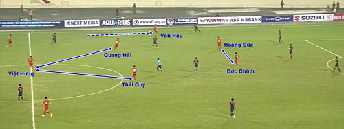 Văn Hậu dâng lên cao để gây sức ép với wingback của Thái Lan, đồng thời Quang Hải - Thái Quý sẵn sàng ập tới những vị trí gần nhất mà đối phương có thể chuyền bóng.