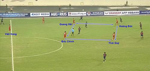 Hai đội cùng đá 3 trung vệ, 2 tiền vệ nhưng Việt Nam kiểm soát bóng 2 tốt hơn.