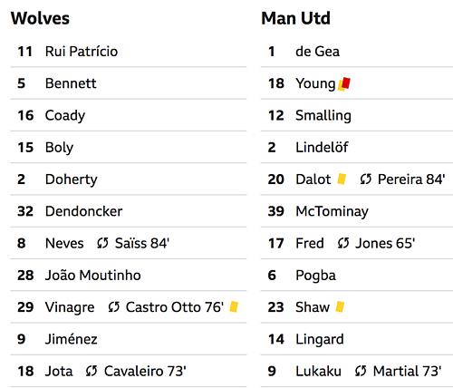 Man Utd thua ngược, thất thế trong cuộc đua top 4 - 3