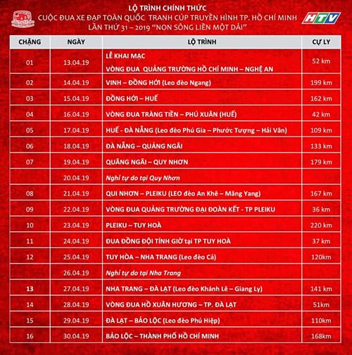 Toàn bộ 16chặng đua sẽ được tường thuật trực tiếp trên các kênh thông tin của HTV Thể thao.