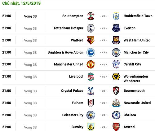 Lịch thi đấu vòng 38 Ngoại hạng Anh, theo giờ Hà Nội.