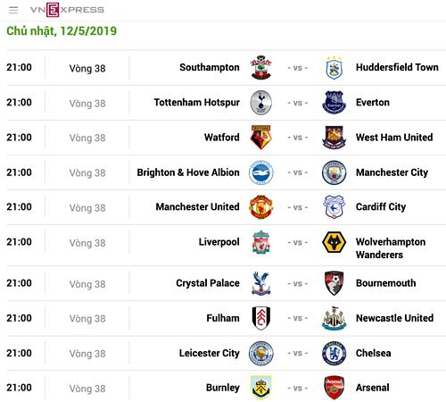 Lịch đấu vòng 38 Ngoại hạng Anh, theo giờ Hà Nội.