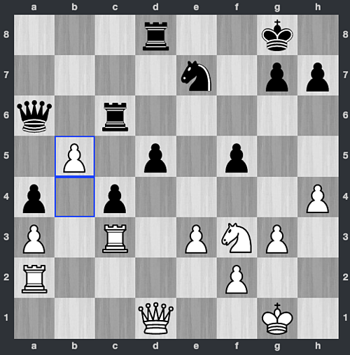 Thế cờ sau 51.b5. Trắng thí tốt, để chuẩn bị nhảy mã lên d4 bắt Hậu hoặc xe đen. Trắng lúc này lợi chất - ưu thếquan trọng ở cờ nhanh. Dù vậy, Đen vẫn có thể chiến đấu tiếp với tốt thông có bảo vệ ở cột c.