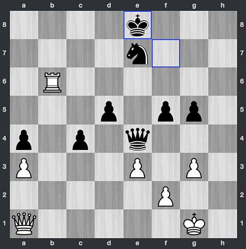 Thế cờ sau 44...Ke8. Đen để Hậu trắng nhảy tới h8 và chiếu. Trắng có cơ hội chiếu hết sau bảynước, và Quang Liêm không mất nhiều thời gian để tìm ra đường thắng.