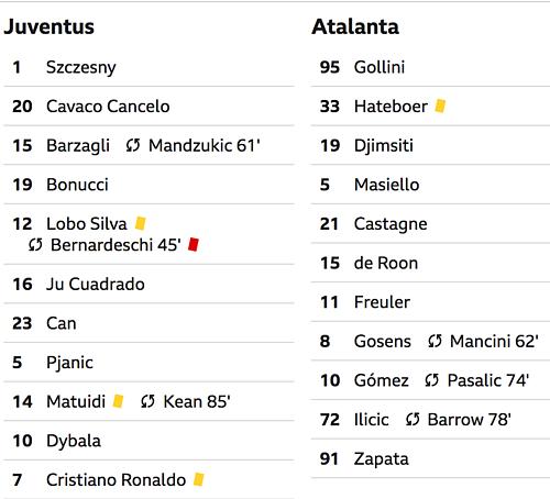 Juventus thoát thua trong trận chia tay Allegri trên sân nhà - 1