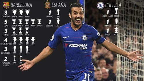 Pedro không cần chơi quá hay cũng có mọi danh hiệu lớn. Ảnh: Reuters