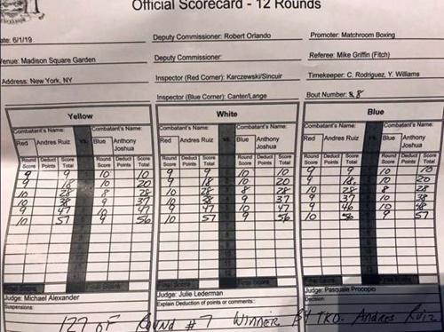 Phiếu điểm của ba trọng tài chấm trận đấu. Sau 6 hiệp đầu, hai trọng tài chấm Joshua thấp điểm hơn. Ảnh: BBC.