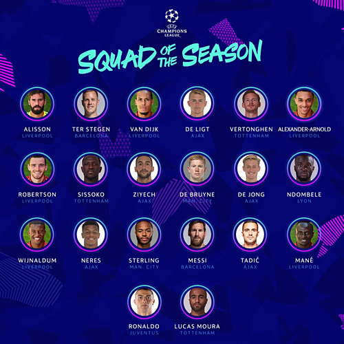 Ronaldo và Messi lọt vào đội bóng tiêu biểu Champions League - 2
