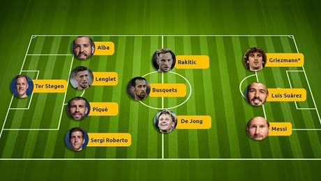 Barca với sự bổ sung từ Griezmann và De Jong. Ảnh: Marca.