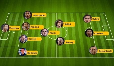 Juventus được tăng cường sức mạnh ở tuyến giữa. Ảnh: Marca.