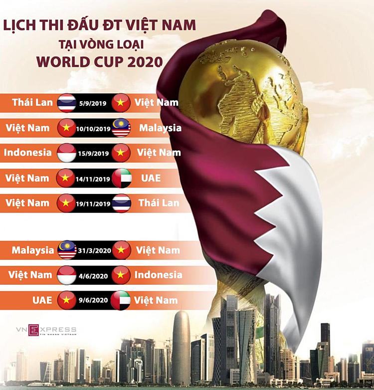 Thái Lan dùng sân của trường Đại học để tiếp Việt Nam - 1