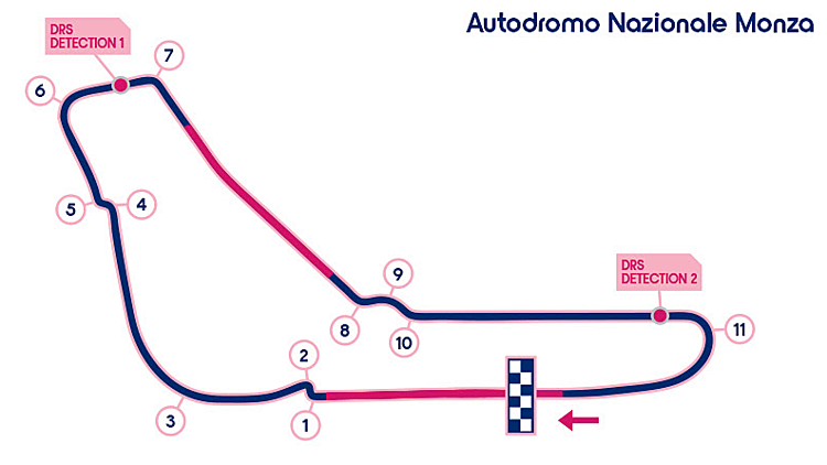 Hình dạng đường đua Monza. Ảnh: F1technical.