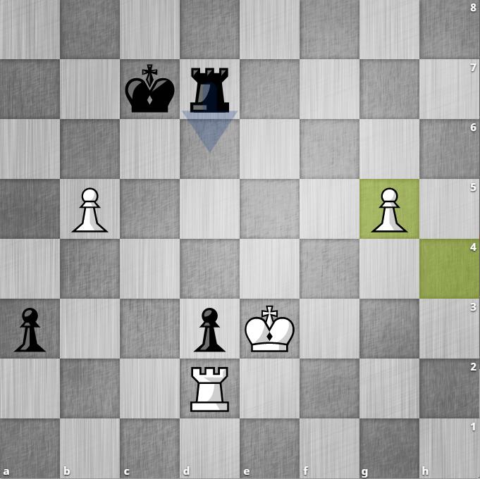 Hình cờ sau 69.hxg5. Lượt đen đi, máy tính đề xuất 69...Rd6. Nước cờ này giúp ngăn tốt trắng xuống g6. Trắng không thể bắt tốt d3 vì khi đó tốt đen cột a sẽ xuống phong cấp. Có thể nói đen nhanh hơn một nhịp.