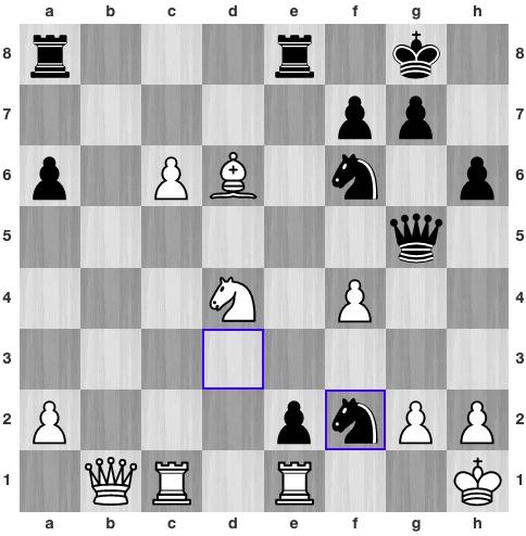 32...Nf2, Đen đáp trả. Caruana tận dụng sự yếu thế của vua trắng để phối hợp hai mã doạ chiếu hết. Những nước tiếp theo của Trắng là bắt buộc.Đen sau đó đưa mã lên h3, giam không cho Vua trắng đường di chuyển. Caruana cần thêm mã đen ở f6 tham chiến để tung đòn chí mạng.