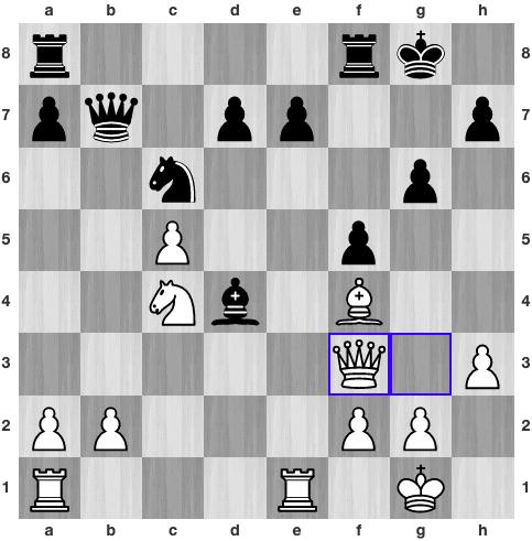 Giri vừa đi 19.Qf3. Trắng bảo vệ tốt c5 bằng cách doạ chiếu hậu d5 để bắt lại tượng. Quang Liêm rơi vào bẫy này sau đó hai nước cờ, dù đã tính toán bảo vệ tượng bằng hậu.