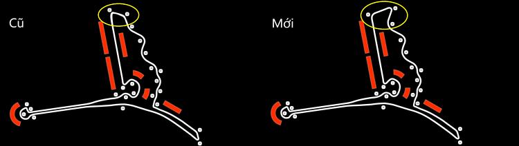 Thay đổi hình dạng những góc cua cuối của đường đua Mỹ Đình.