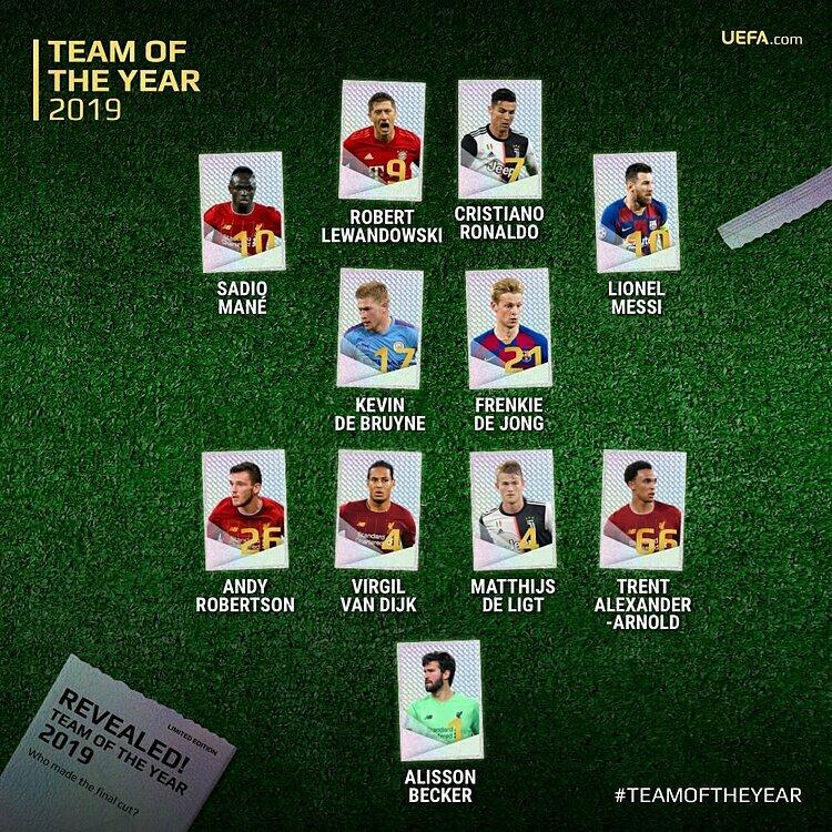Đội hình hay nhất năm của UEFA do người hâm mộ bình chọn.