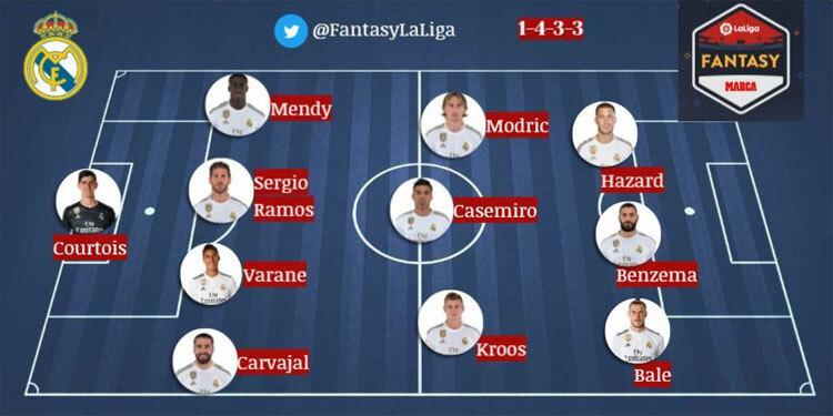 Đội hình dự kiến trận Levante - Real.