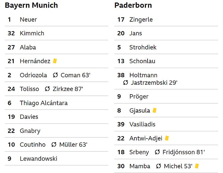 Bayern thắng nhọc đội cuối bảng - 2