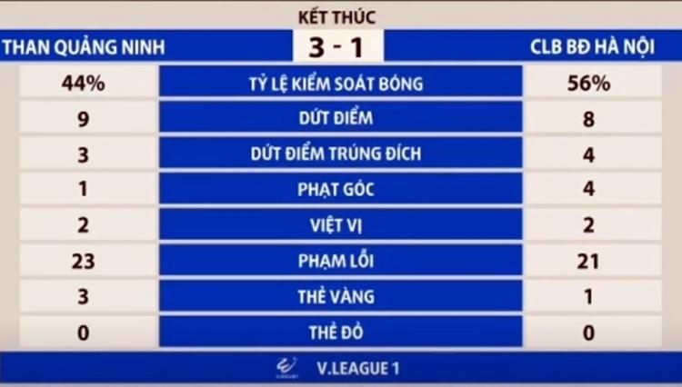 Quảng Ninh đánh bại Hà Nội - 2