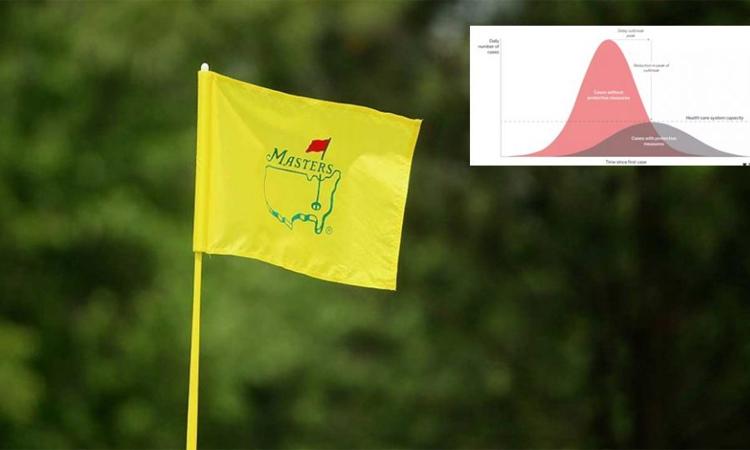 Hoãn The Masters là một bước đi trong chiến thuật san phẳng đường cong, giảm nguy cơ lây nhiễm dịch bệnh trên diện rộng. Ảnh: Golf.com.