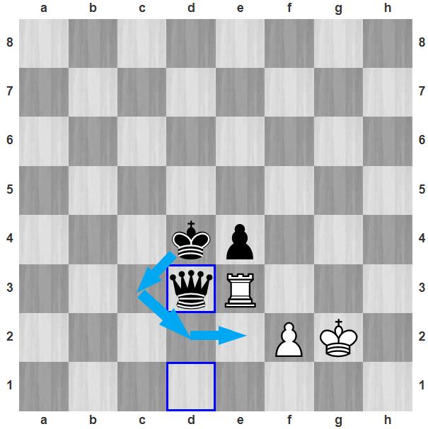 Thế cờ sau 73...Qd3, Trắng đầu hàng. Nhờ hậu cản đường ở hàng ba, vua đen có thể di chuyển theo đường d4-c3-d2-e2, để bắt tốt f2. Trắng không thể ngăn cản điều này.