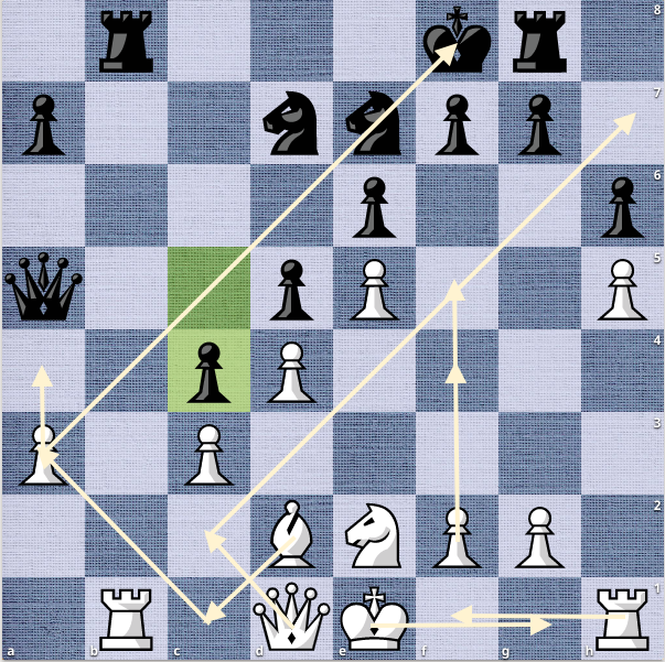 Vachier-Lagrave thắng Nepomiachtchi - ảnh 2